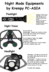 Night Mode Equipments ~Rules of Survival~