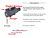 Night Vision Attachment (Not a Scope)